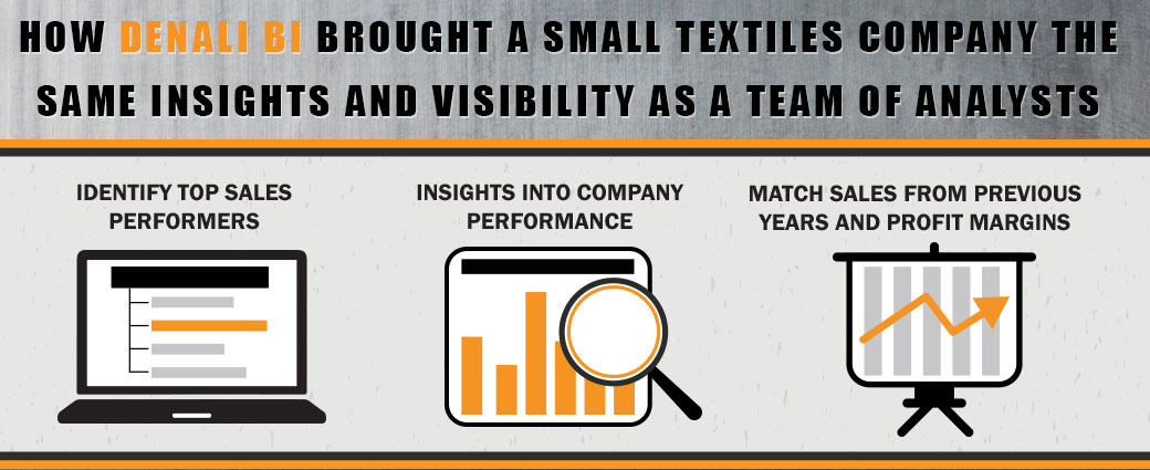 How Denali BI Brought a Small Textiles Company the Same Insights and Visibility As a Team of Analysts